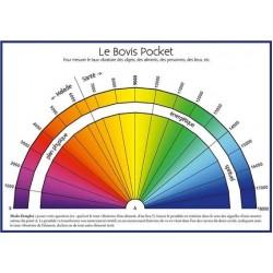 Planche Le Bovis Pocket - A6